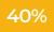 PAASVOORDEEL 2020 - 40%